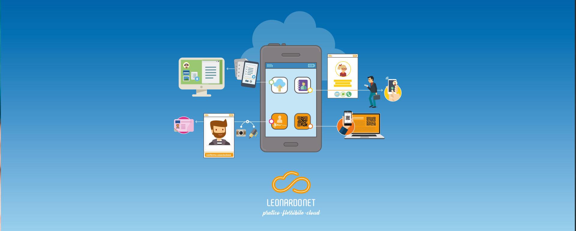 L'App Leonardo Net
